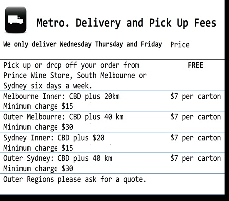 Delivery and Pick up fees
