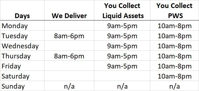 LA Delivery times