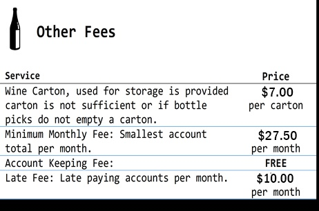 Schedual Other Fees